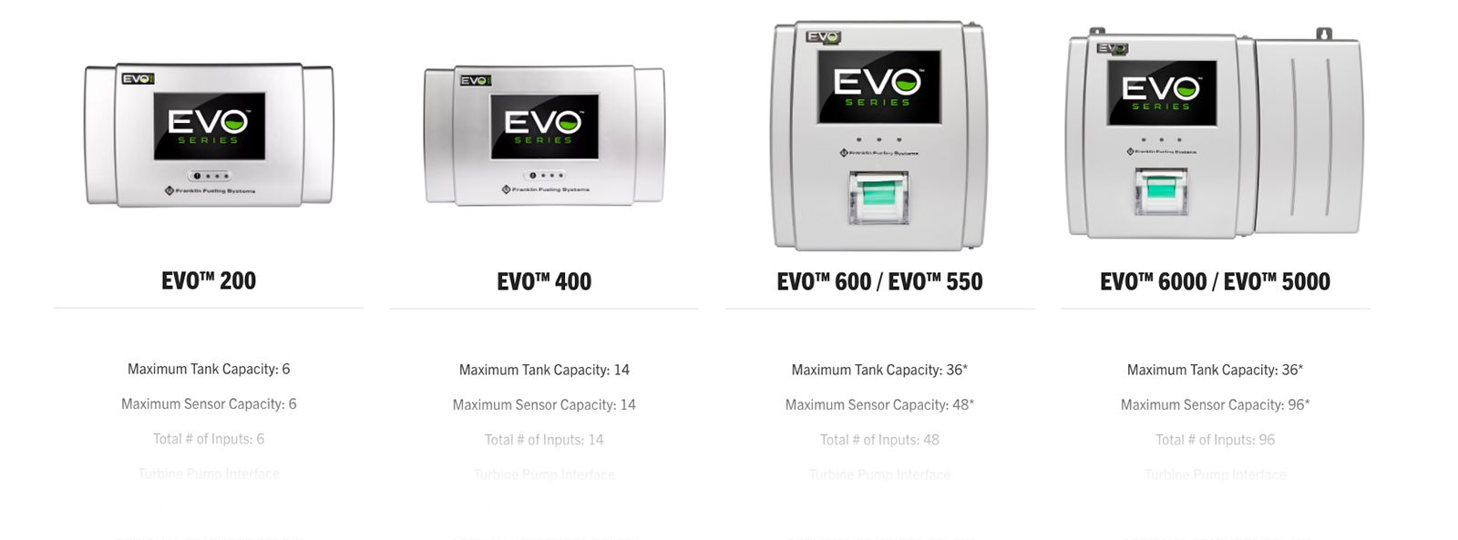 FIND THE RIGHT EVO™ SERIES ATG FOR YOUR SITE