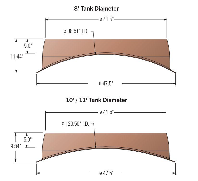 Tank Sump Collars 42 Dims.psd
