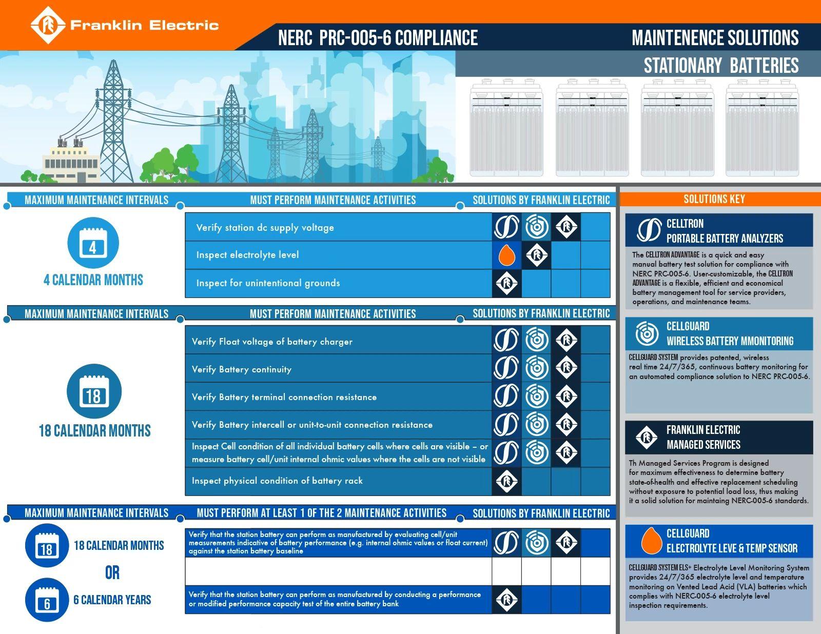 NERC_VLA_Infographic.png