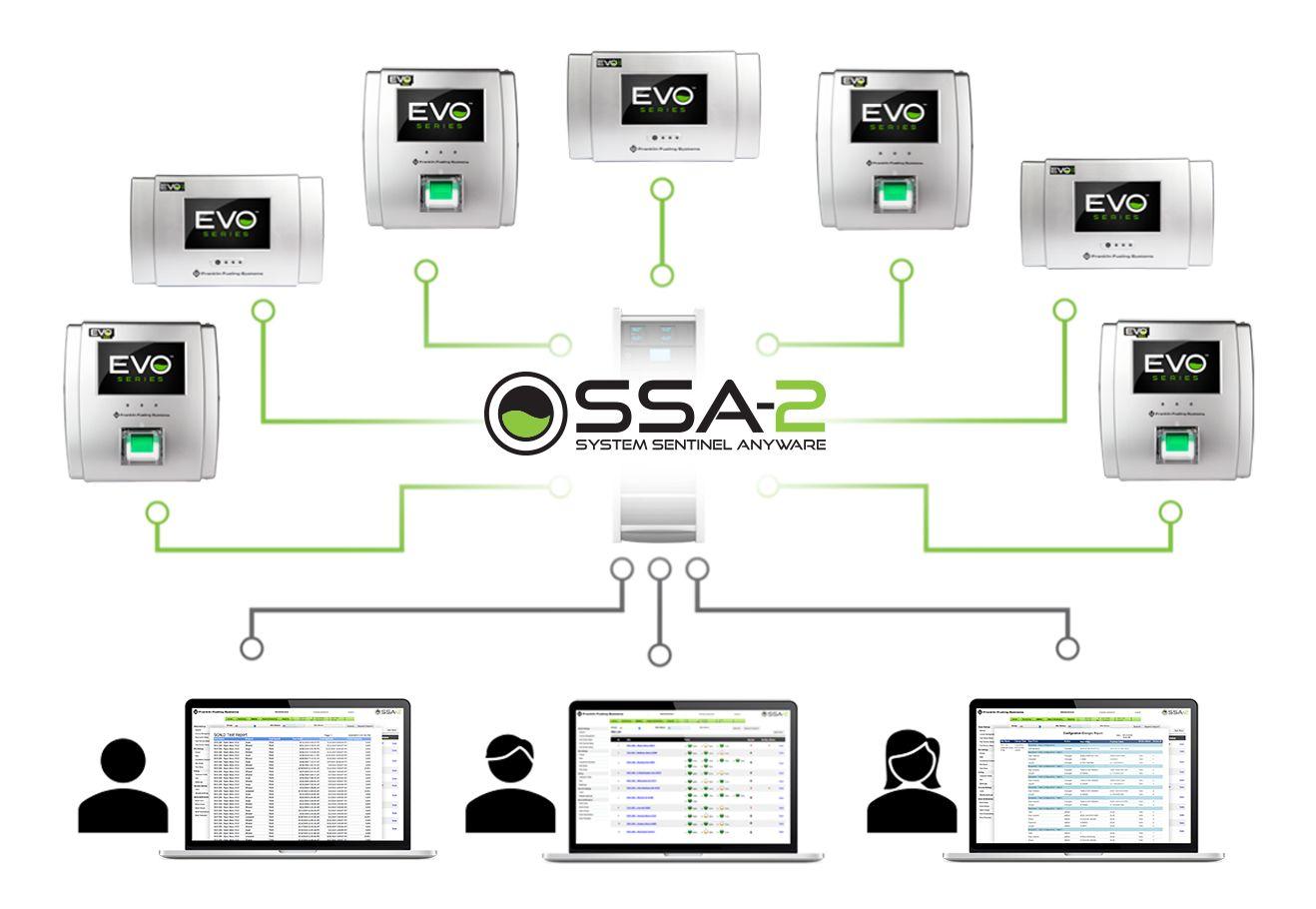 SSA-2 System Wide.psd