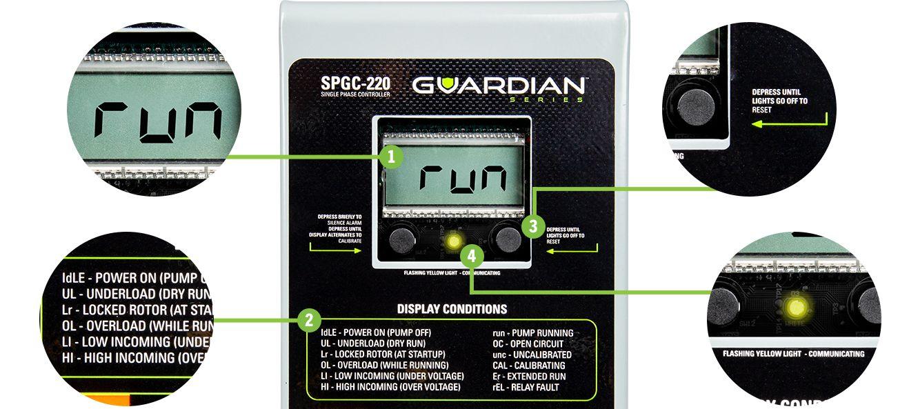 Guardian Series - Interface Wide.psd