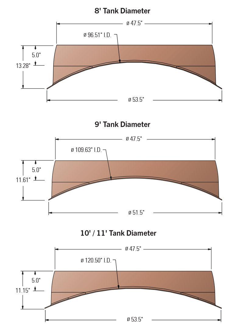 Tank Sump Collars 48 Dims.psd