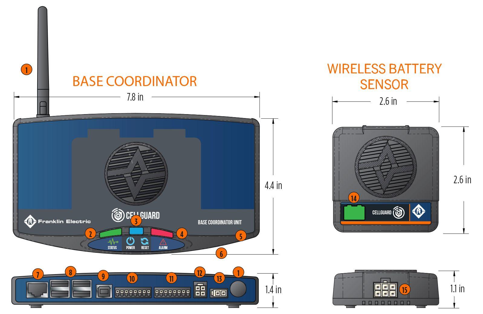 Wireless-BCU-Diagram.psd