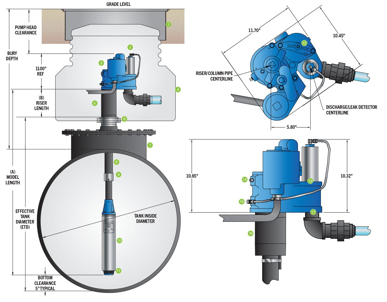 4 Submersible Pump Components & Key Dimensions.psd