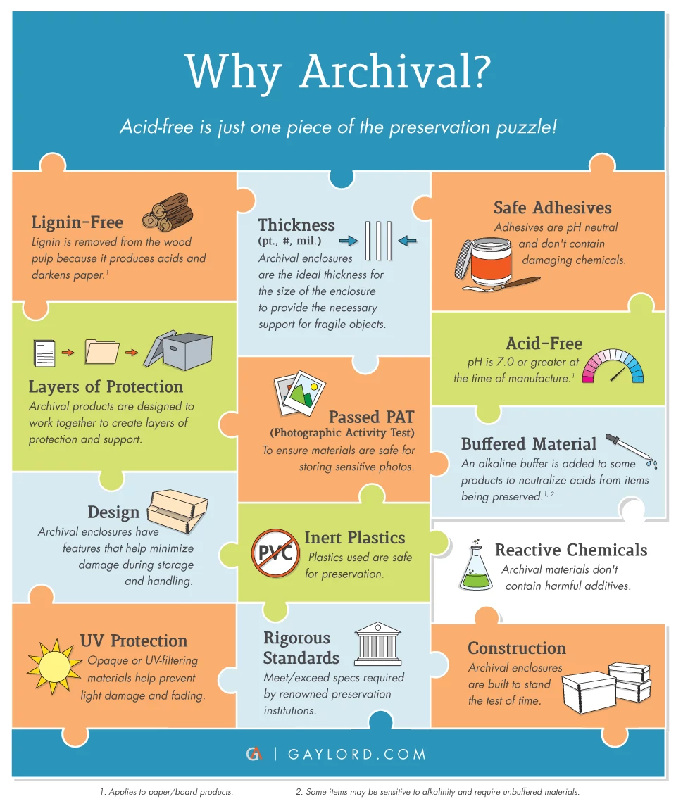 Why Archival? Acid-free is just one piece of the preservation puzzle!