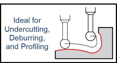 Undercutting End Mills - 300° Reduced Shank