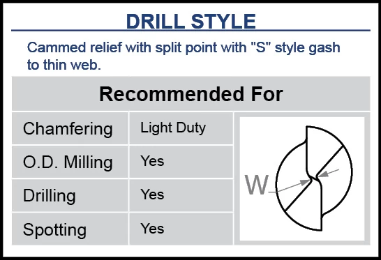 Drill/End Mills - Drill Style - 2 Flute