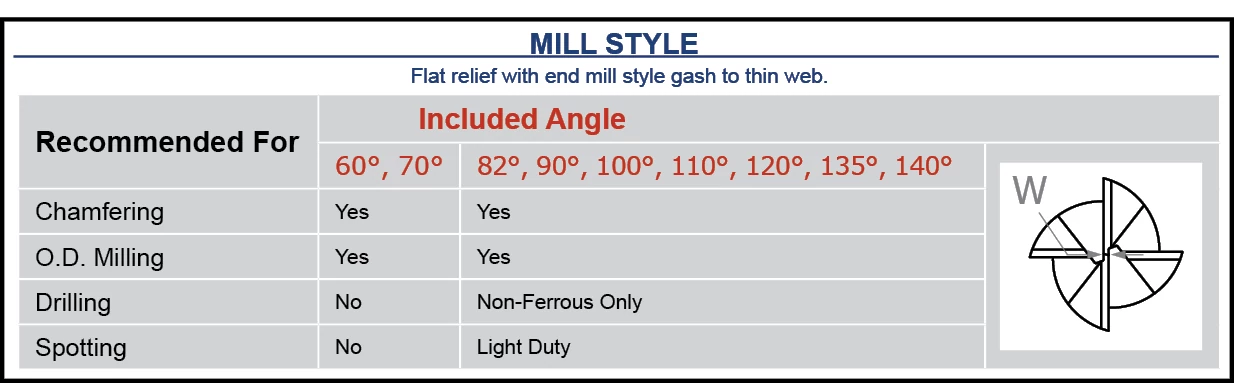 Drill/End Mills - Mill Style - 4 Flute