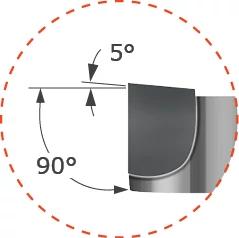 Standard - Boring Tools - Left Hand - Brazed - Sharp