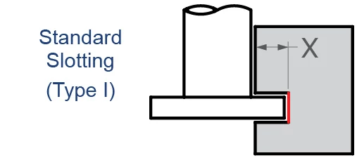 Keyseat Cutters - Square - For Hardened Steels