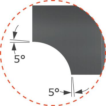 Brazed - Forming Tools - 90° Radius Concave - Right Hand