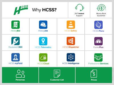 HCSS-Product-Demo