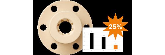 Lead screw drives in automotive industry
