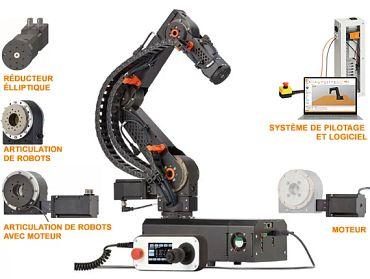 Système modulaire robolink