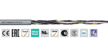 CF77.UL.D - control cable