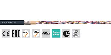 CF2 - control cable