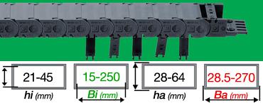 E2/000: Half e-tubes