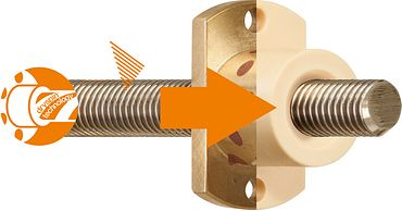 Change to drylin® lead screw technology now