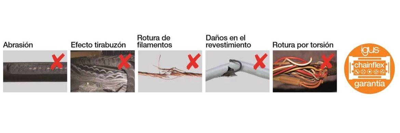 tipos de rotura en cables de torsión
