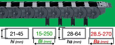 E2/000: e-chain
