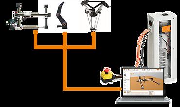 イグス ロボット制御システム