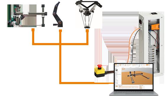 Robotstyrsystem igus®