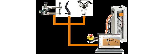 igus® Robot Control vezérlő rendszer