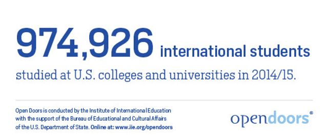 International-Students---Totals---Open-Doors-Report-2015