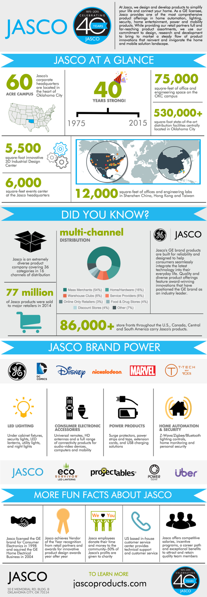 jasco-infographic-40years
