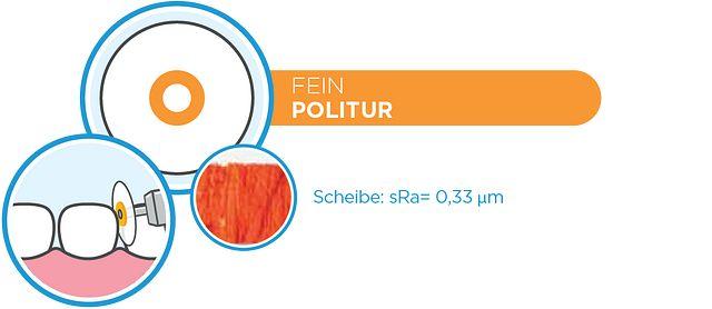 DE_fine-polish