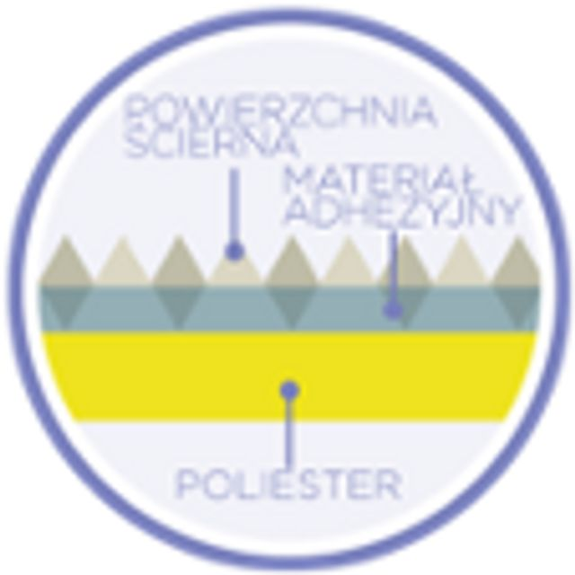 PL_simplicity-optidisc-abrasive-glue-polyster