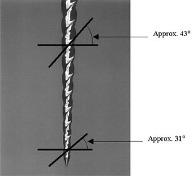K3NitiFiles-Figure11-Overview_VariableHelicalFlute