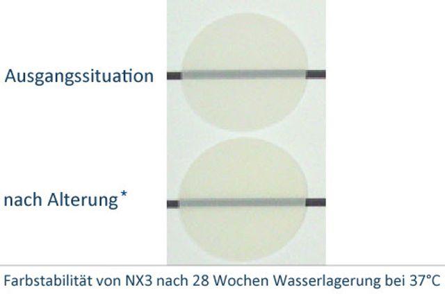 ObXTR-NX3_DE_uberlagene_asthetic