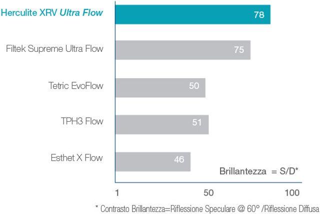 IT04_herculite-XRV-ultra-flow-High-gloss-retention-it