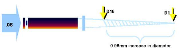 K3NitiFiles-Figure01b-Overview