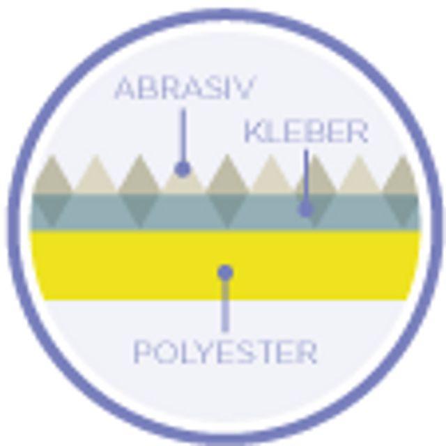 DE_simplicity-optidisc-abrasive-glue-polyster
