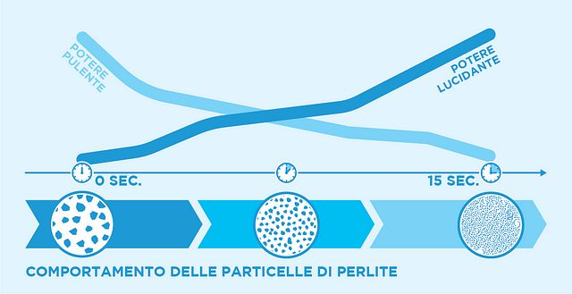 IT_perlite-particle-behavior