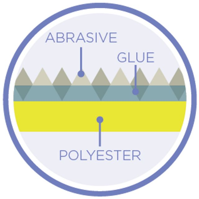 simplicity-optidisc-abrasive-glue-polyster