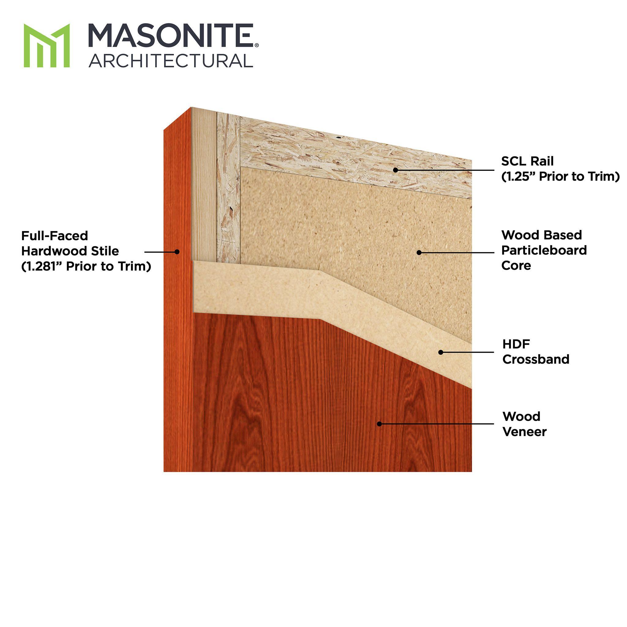 aspiro wood veneer illustration
