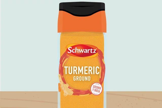 5 Ways to use Tumeric