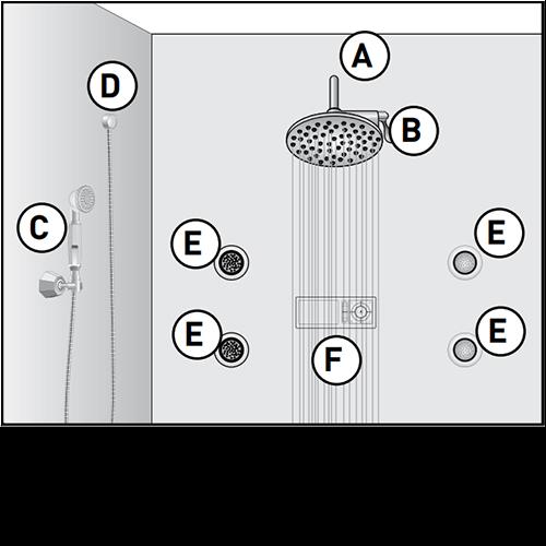 U by Moen Shower Configuration Option A