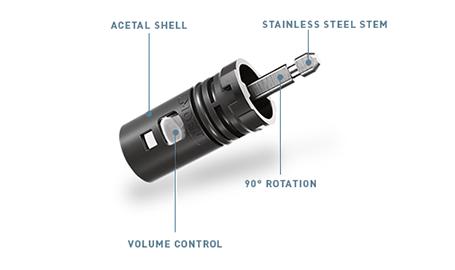 Anatomy of Duralast Cartridge Model 1258