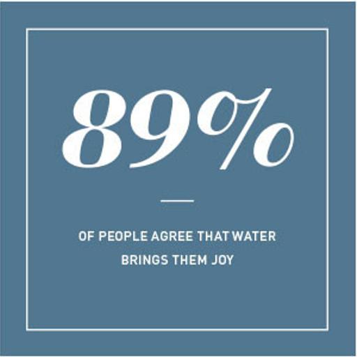 Water brings joy