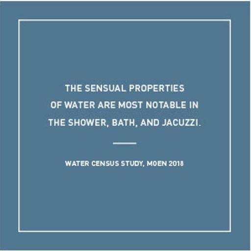 Sensual properties of water
