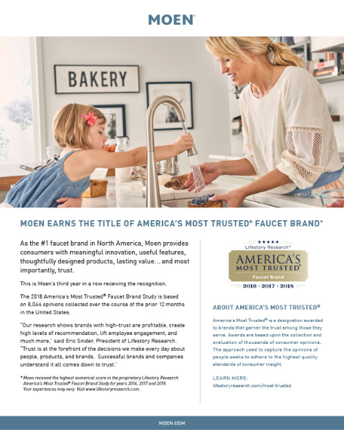 Moen Earns Title America's Most Trusted Brand