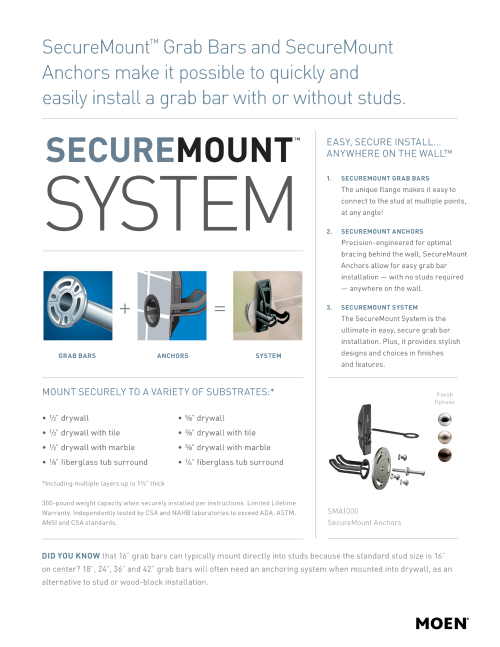 SecureMount System Easy Install on the Wall