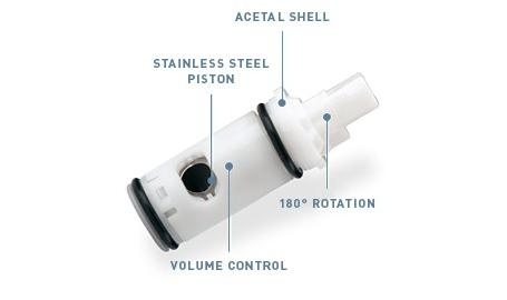 Anatomy of Standard Cartridge Model 1248