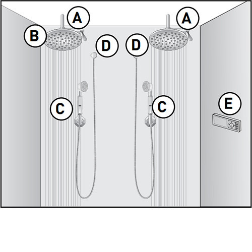 U by Moen Shower Configuration Option C