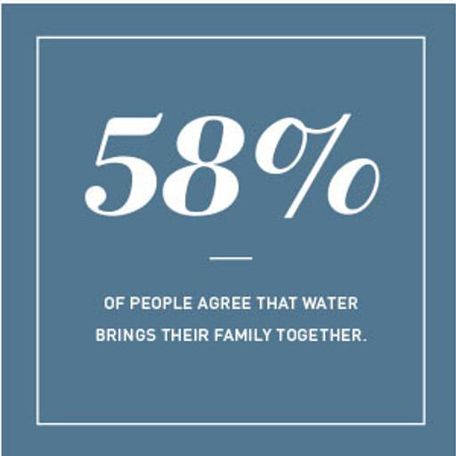 Water brings the family together