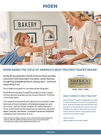 Moen Earns The Title of America's Most Trusted® Faucet Brand